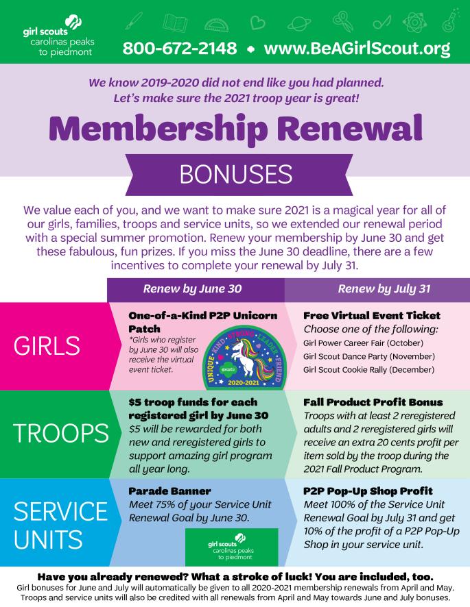 P2P Renewal Bonus
